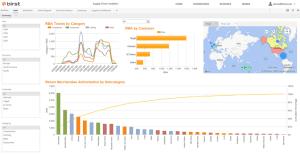 Infor Birst BI dashboard