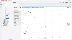 Oracle BIEE 12c - nowy Visual Analyser