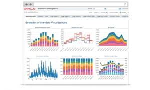 Oracle BIEE 12c - możliwości wizualizacyjne