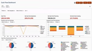 Oracle Financial Consolidation and Close Cloud - dashboard