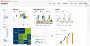 Oracle Business Intelligence 12c - ekran analityczny, przykład wizualizacji danych