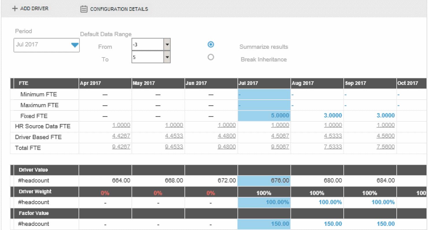 Infor d/EPM -controlling HR